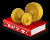Номенклатурный справочник запчастей