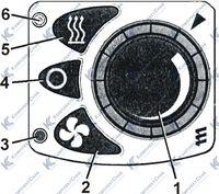 Мини-регулятор отопителя AIRTRONIC D2 2.12